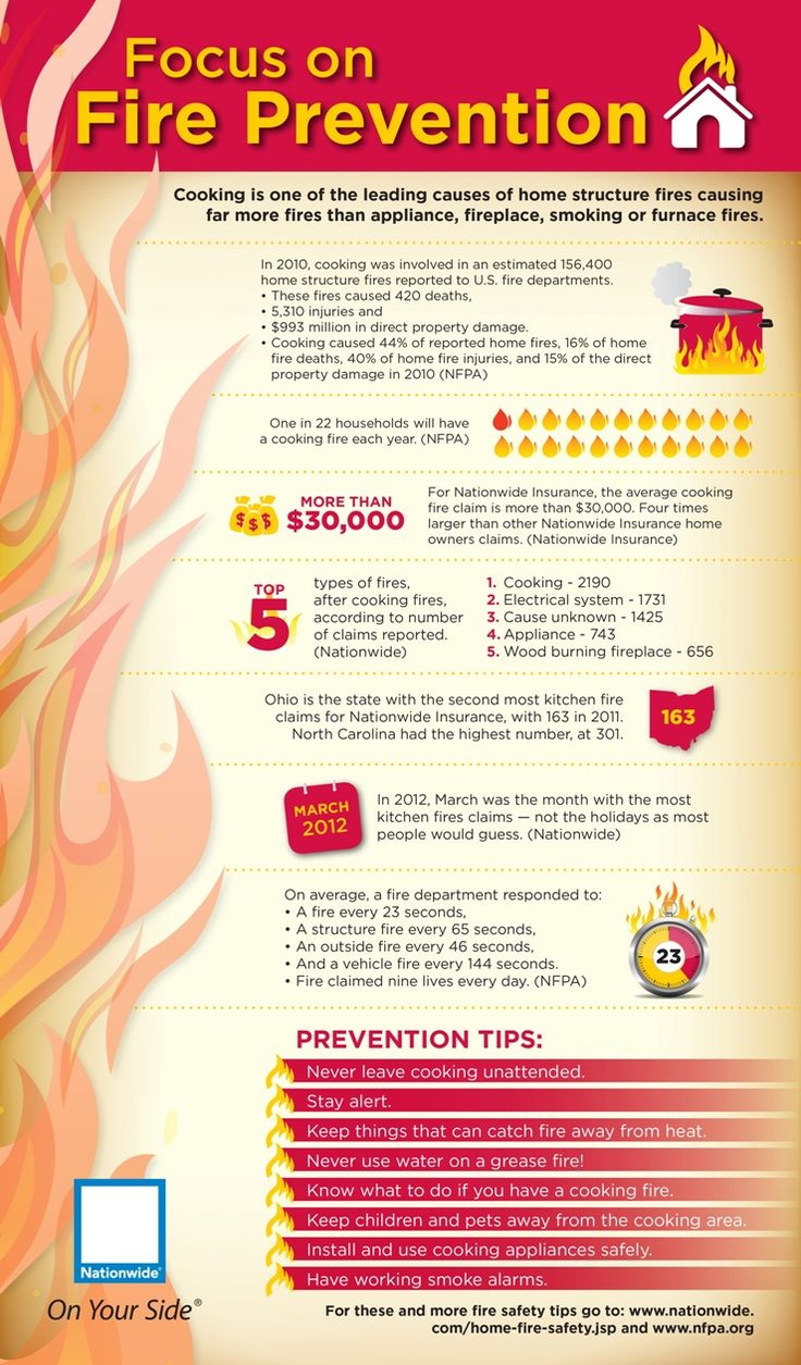 25 best ideas about fire safety tips on pinterest fire for Facts about house fires