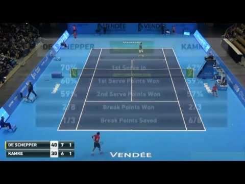 Kenny De Schepper vs Tobias Kamke Highlights - Internationaux De Tennis ...