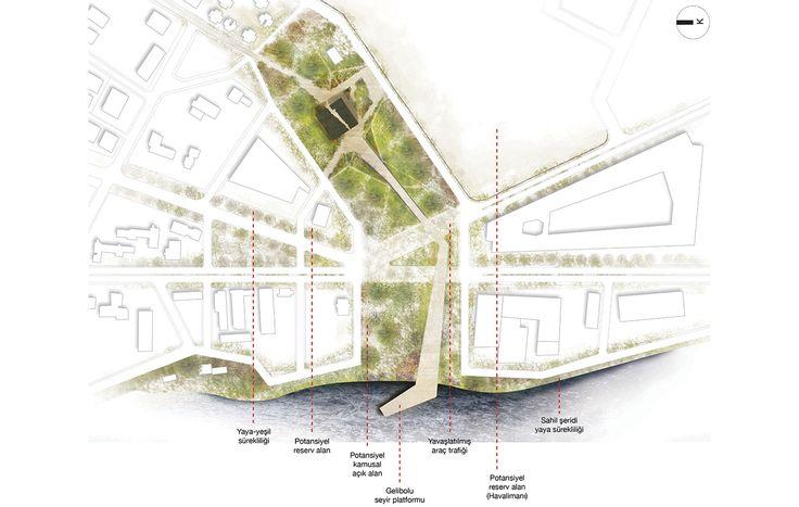 slasharchitects Çanakkale War Research Center 04 #slasharchitects #architecture #competition #researchcenter #concept #presentation #drawing #siteplan