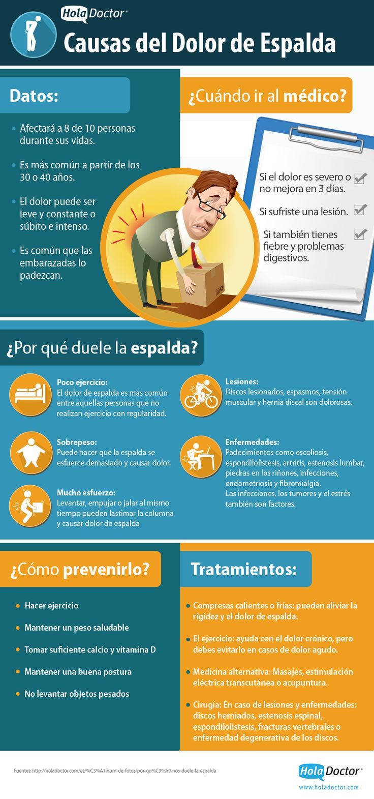 ¿A qué se debe el dolor de espalda? Lee más > http://bit.ly/1tMzfwg