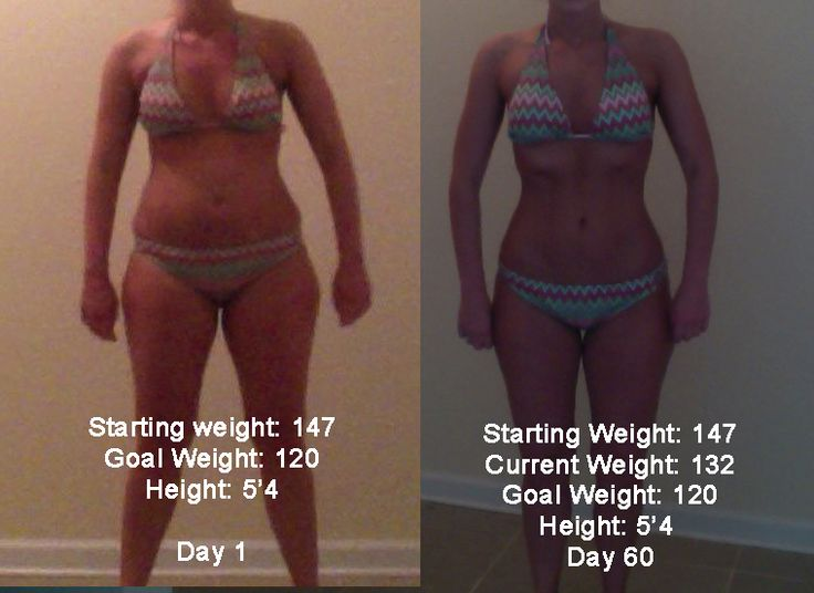 pear shaped bodies weight loss