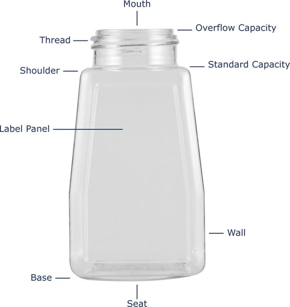 Confused by the dimensions and terminology on a bottle you're ordering? Here's your #resource for the specific ins and outs of a #bottle! #guides #packaging