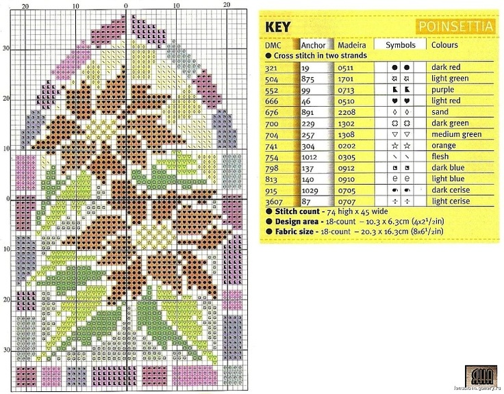 Crochet Pattern Excel : Top 25 ideas about Filet Charts on Pinterest Christmas ...