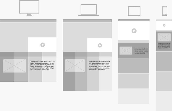 responsive layout - Google zoeken