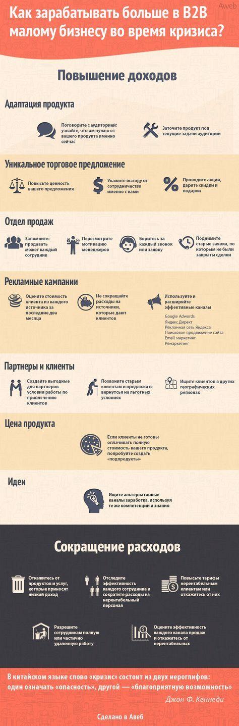 Письмо «Ваше вдохновение на неделю» — Pinterest — Яндекс.Почта