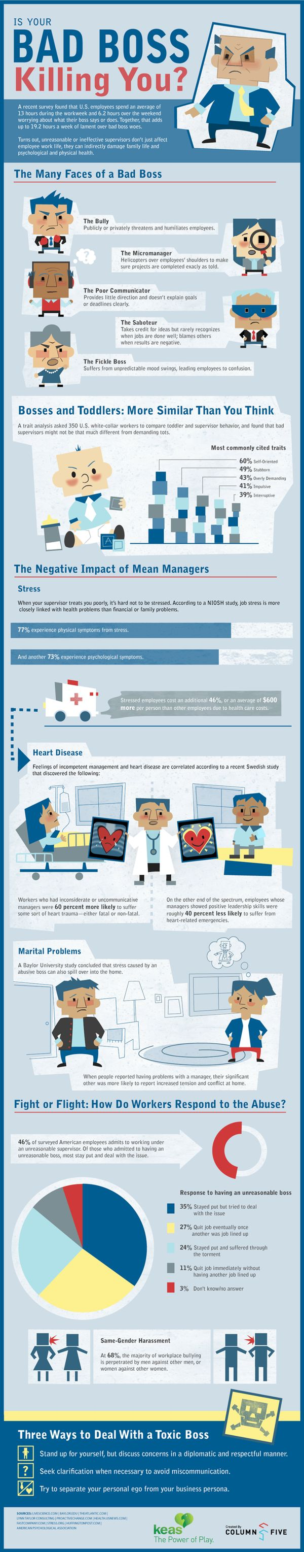 InfoGraphic from PayScale -- Is your bad boss killing you?  Very interesting indeed.