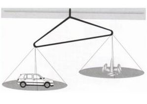 EXPERIENCIAS DE CIENCIAS EN EL IES LA COMA: Construir una balanza casera