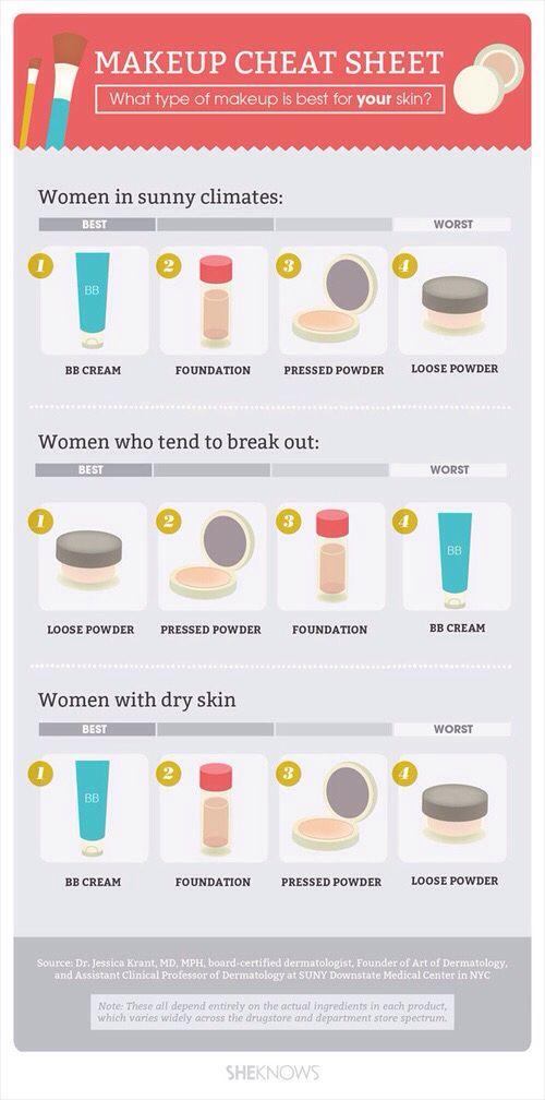 Was ist das beste Make-up für Ihre Haut? Lesen Sie dies, um es zu wissen