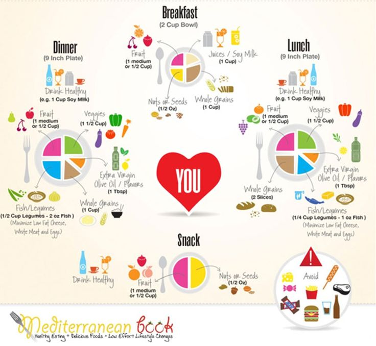 Baby & You… Weekly Meal Planners!