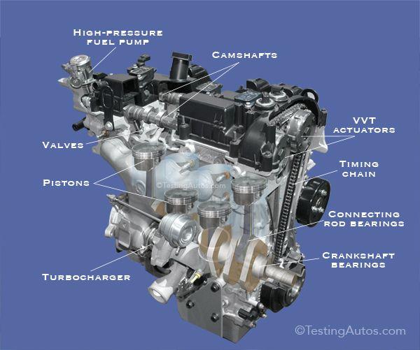 How Often Should You Change The Oil In Your Car Car Maintenance Car Repair Diy Car Care