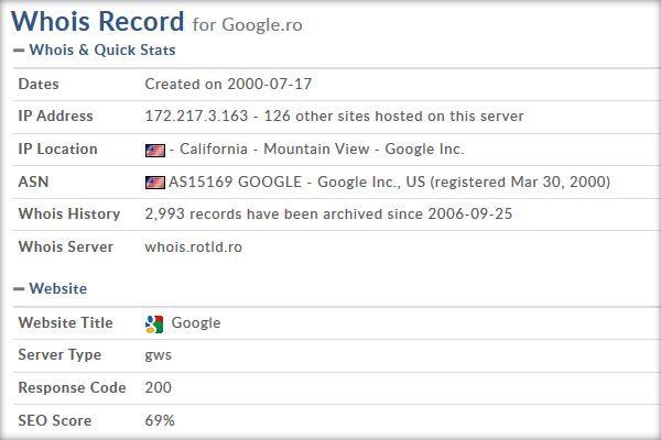 IP address, Whois lookup