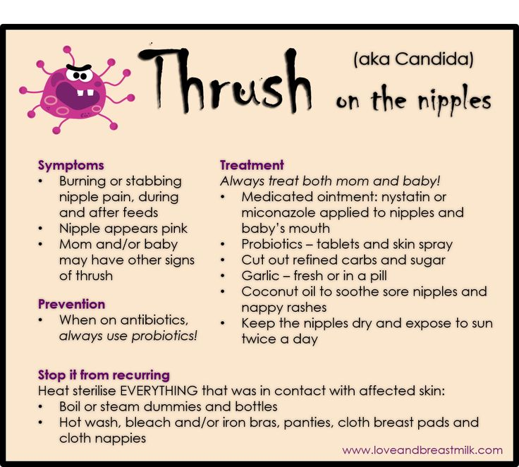 Treatment of nipple thrush - in all these years of breastfeeding this is the first time I'm experiencing this.