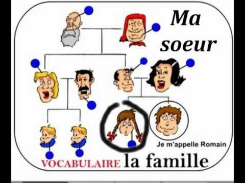 Ma Famille - listening activity