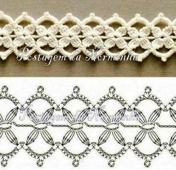 Beautiful #crochet pattern for edging, scarves or jewelry - depending on your yarn and gauge.