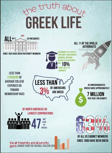 Why you should go greek, why you should join a sorority, benefits of being greek