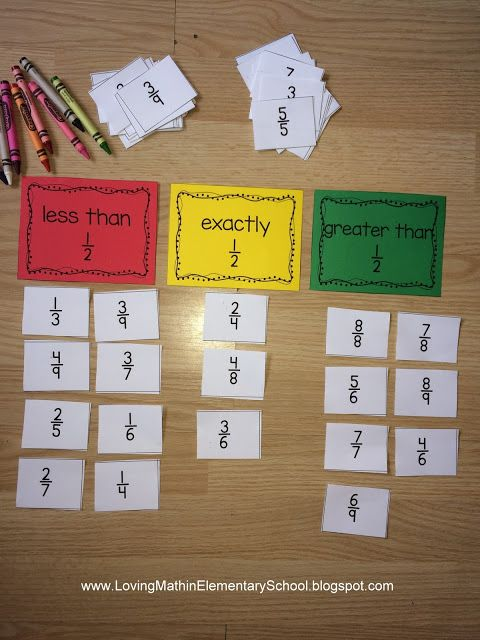 Great ideas here about activities to do with fractions!