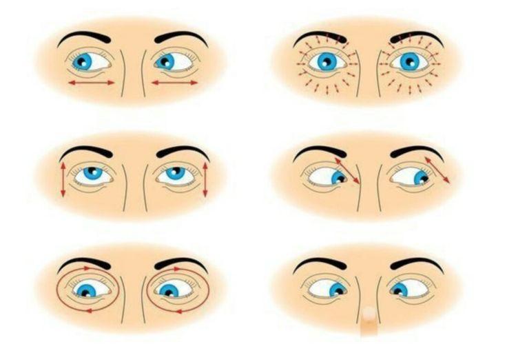 """Йога для глаз  Наши глаза - это окно в мир и от того, в каком они состоянии во многом зависит наше восприятие реальности. Известна поговорка: лучше один раз увидеть, чем сто раз услышать.  Учение йоги охватывает все аспекты жизни человека, в том числе и поддержание в хорошем состоянии зрения. А для этого нужно соблюдать правила гигиены глаз и ежедневно выделять 10-15 минут для выполнения несложных упражнений для глаз.  Упражнение """"Тратака"""" Это очень эффективное упражнение для глаз. Оно…"""
