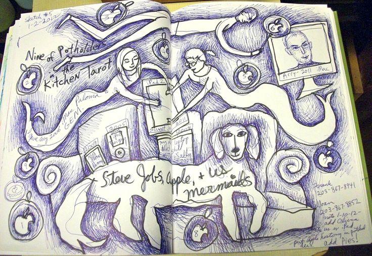 Sketchbook Prompts | Skyline High School Visual Art Department
