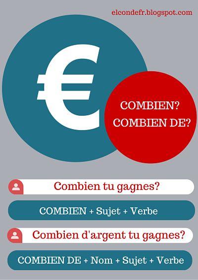 El Conde. fr: Demander la quantité : Combien? / Combien de?