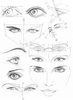 Figura Apuntes de dibujo de la cara