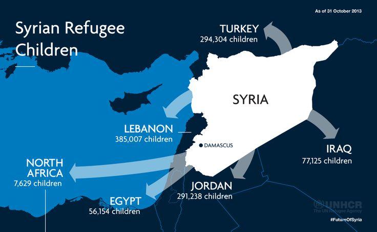 The Future of #Syria : #Refugee Children in Crisis. http://unhcr.org/FutureOfSyria/