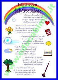 67 fantastiche immagini su poesie e filastrocche su - Arcobaleno da colorare stampabili ...