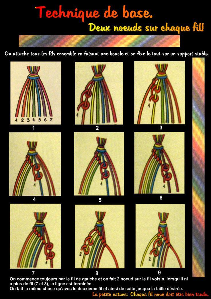 Les 25 meilleures id es de la cat gorie bracelet br silien facile sur pintere - Macrame pour debutant ...