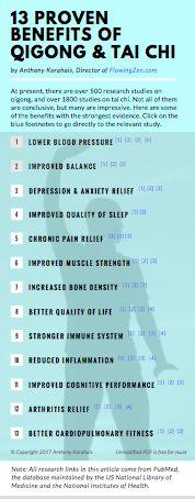 The Wonderful Benefits of Qigong!