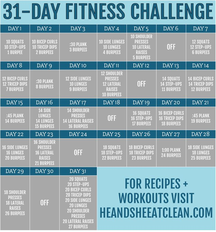 New year, new month, new challenge! FREE 31-Day Full Body Fitness Challenge | He and She Eat Clean