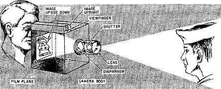 Beginners Guide To Understanding And Using A Brownie Box Camera by ...