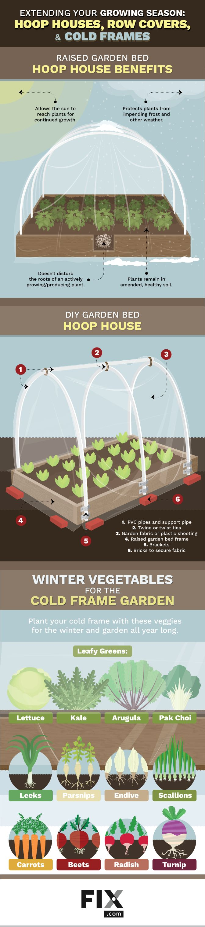 Extend your growing season. Take some time to plan and build a hoop house, row covers, or cold frames. These enclosures will help you plant earlier and harvest later.