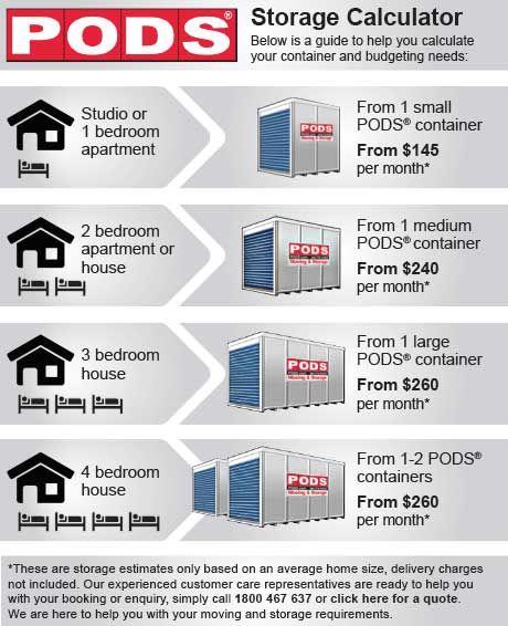 PODS Self Storage Units Brisbane, Sydney, Melbourne & Adelaide