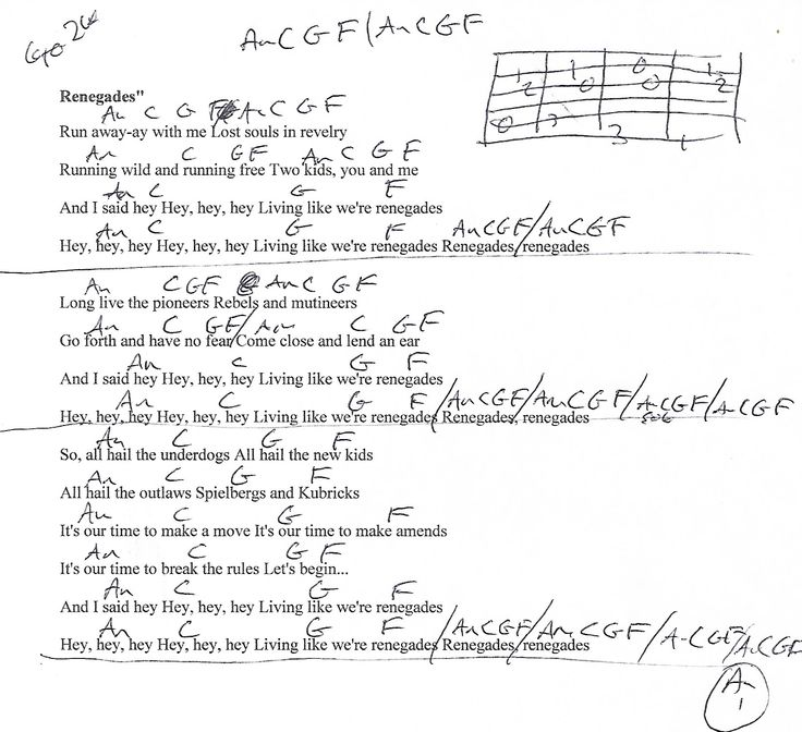Guitar Chords X Ambassadors Renegades Music Sheets Chords
