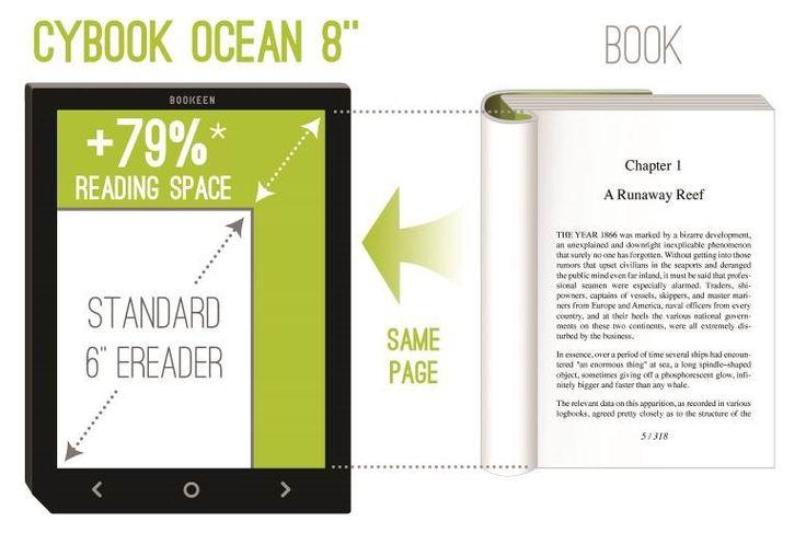 @Goodereader | Cybook Ocean Finally Gets a Release Date