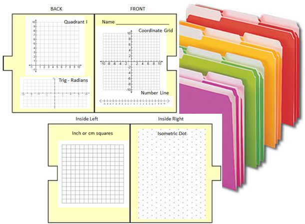 What a great idea!!!!!!!!!!!!!!!!!!! Maybe with a 100's chart, number line and a ten frame? then laminate. One for each student. They can use dry erase markers on them and erase when finished.