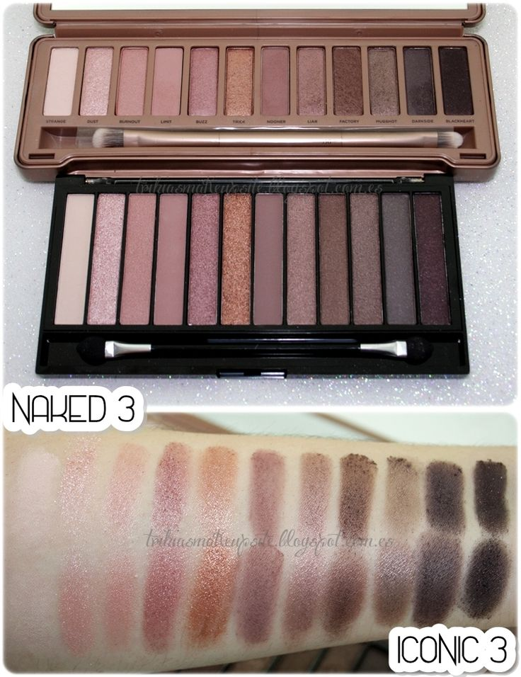 Iconic 3 by Makeup revolution dupe for Naked 3 by Urban Decay BCF