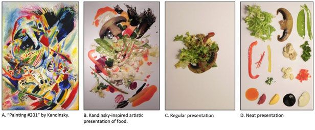 Salad as Art: Presentation Is a Matter of Taste, Study ShowsCool Smart Stuff, Culture Study, Art Inspiration, 2014 15, Food Painting, Art Arrangements, Art History, Art Married, 2014 3 7