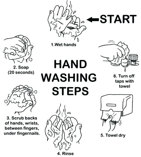 Gulfmik Info 63 E6ac4 Hand Washing Coloring Page C Hand Hygiene