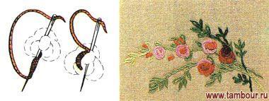 розы в вязании и вышивке: 16 тыс изображений найдено в Яндекс.Картинках