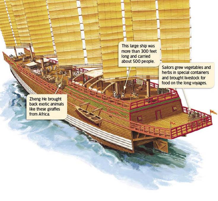 Post rear view of the stern of Zhen He's treasure ship. Zheng He understood to link business, diplomacy, discoveries and scientific research. The 180 pharmacists and physicians, who accompanied him on his voyages, should not care about the health of the crews alone but were trained to conduct research as well. Their tasks included finding and analysing healing substances of far countries.