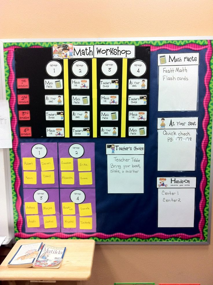 Interesting idea for math stations... Nice way to display the information so everyone knows where they should be and what they should be doing.