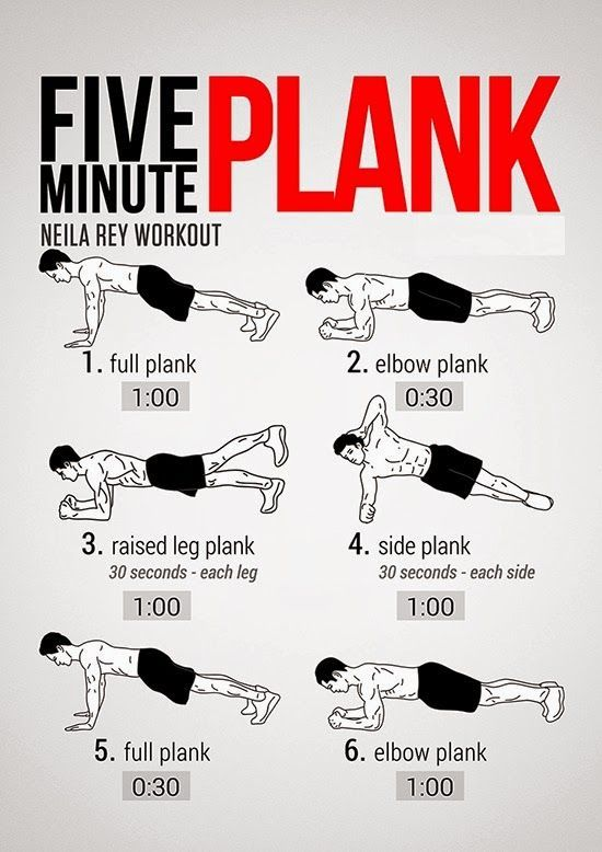 Five-Minute Plank to Abs of Steel ~ losing weight and fitness