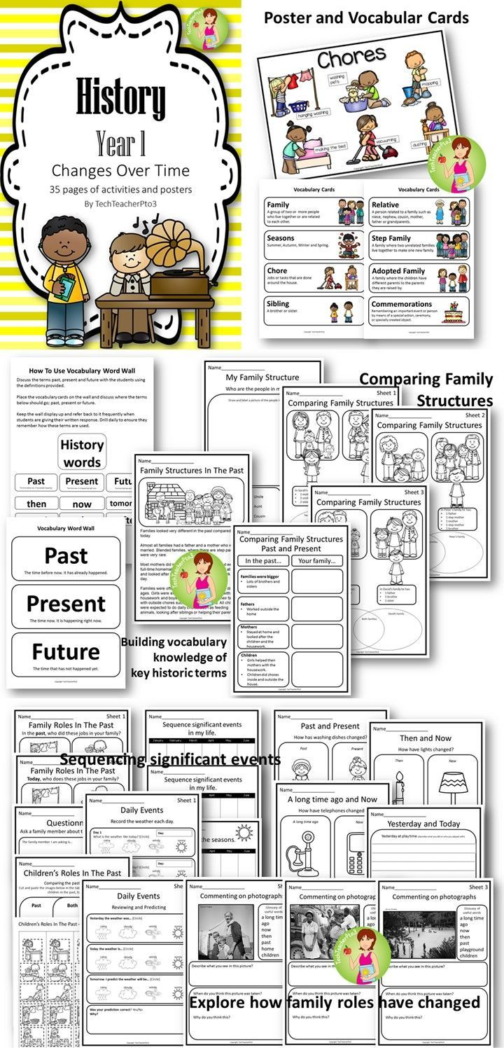 Contained in this pack is EVERYTHING you need to teach Year 1 History to meet the Australian Curriculum Standards (ACARA) such as:  •How has family life changed or remained the same over time? •How can we show that the present is different from or similar to the past? •How do we describe the sequence of time?