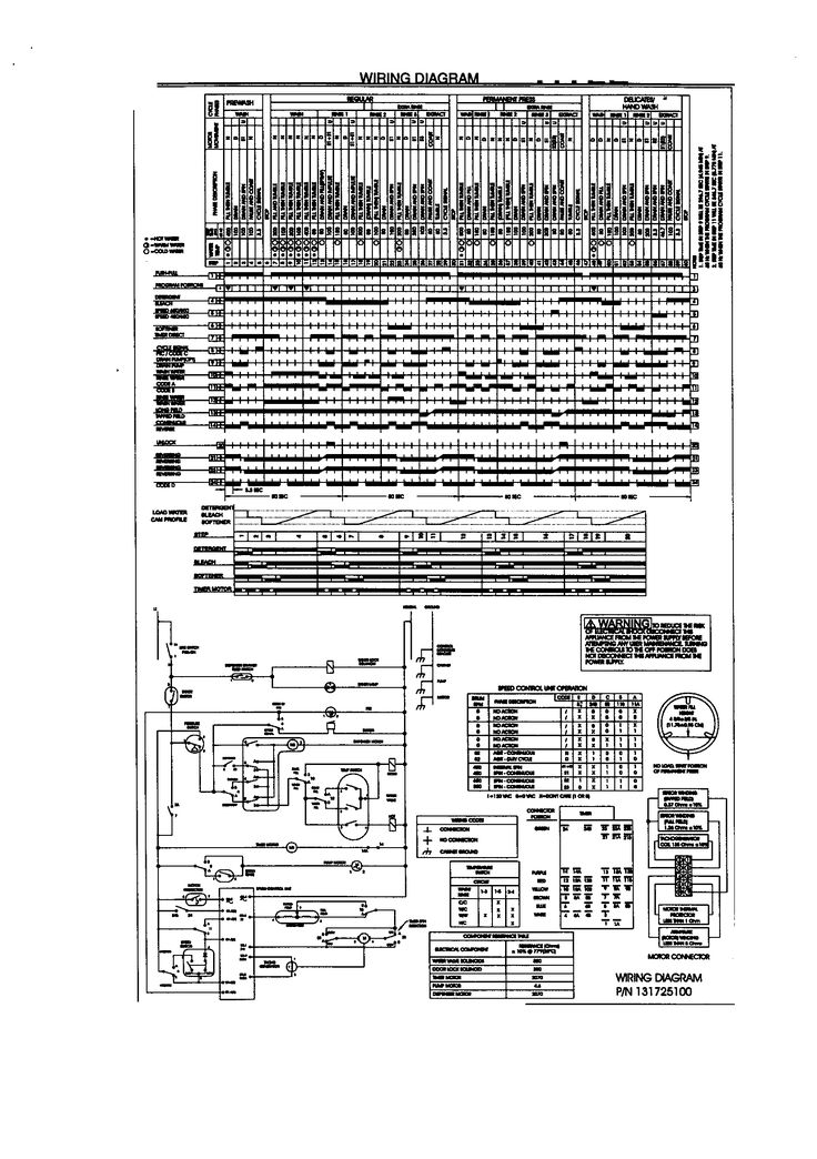 Enchanting Kenmore 110 Wiring Diagram Collection - Wiring Diagram ...