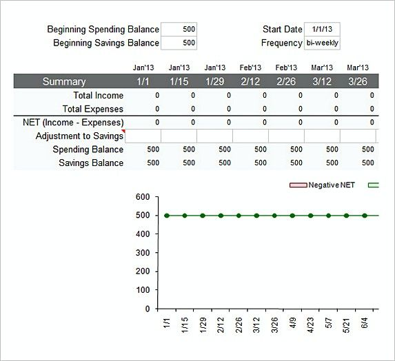 Weekly Budget Planner Example , Budget Template Excel , Budget Template Excel to Help You Managing Your Own Finance at Home Economy sure can be so challenging for many people living today. However, managin...