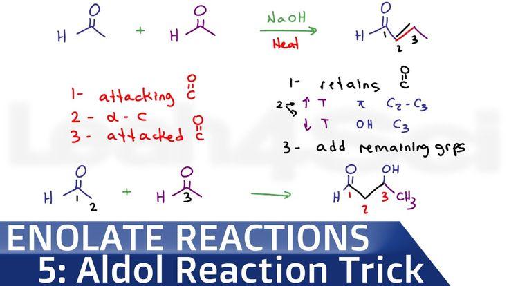 Aldol Condensation Reaction Shortcut by Leah4sci