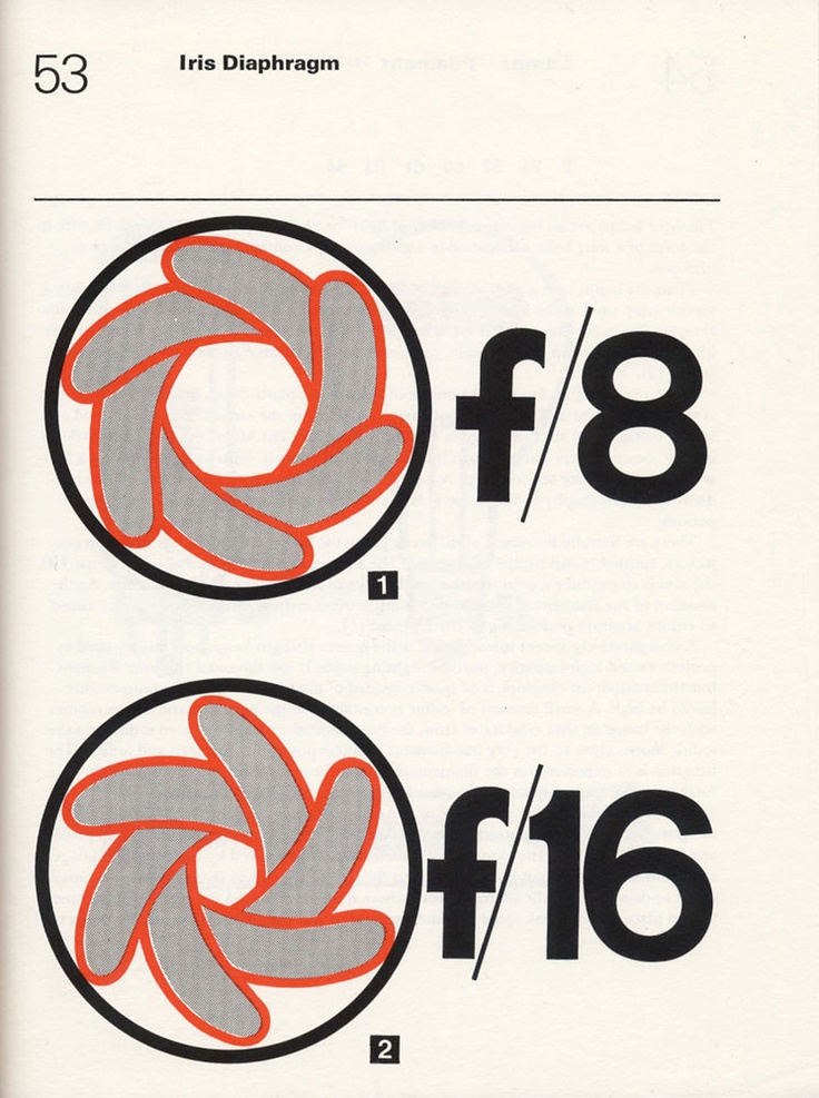 From the Illustrated Dictionary of Photography, 1972