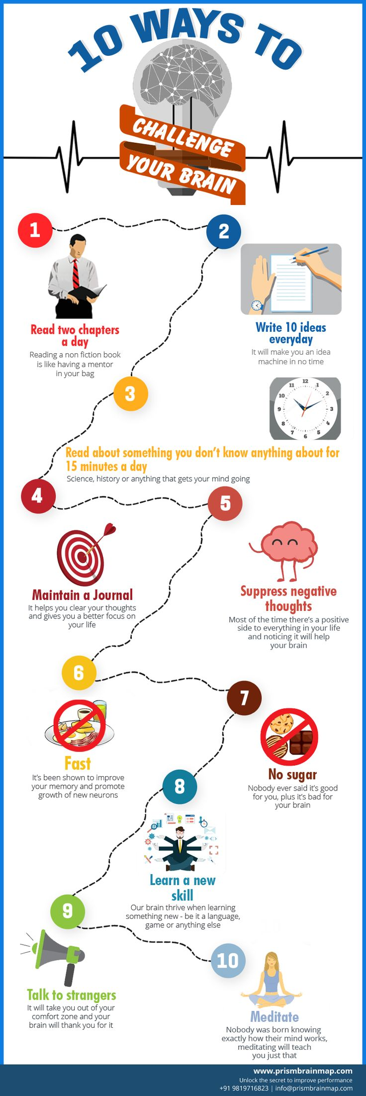 10 Ways To Challenge Your Brain! Use Prism Brain Map Neurosciencebased  Online Tool