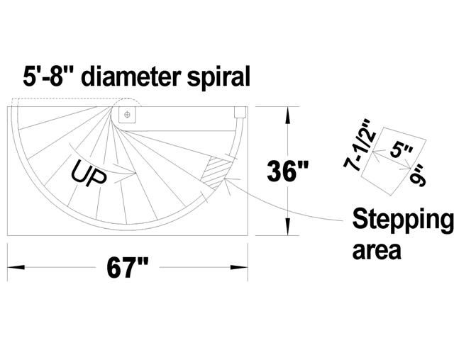 things you need to know about 180 degree spiral stairs
