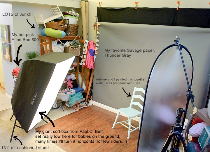 Photo Studio Pull Back Tutorial by Paint the Moon - If I decide to use backdrops, this is the type I will use... seamless paper or fabric with a baseboard to look like a wall with hardwood floors.